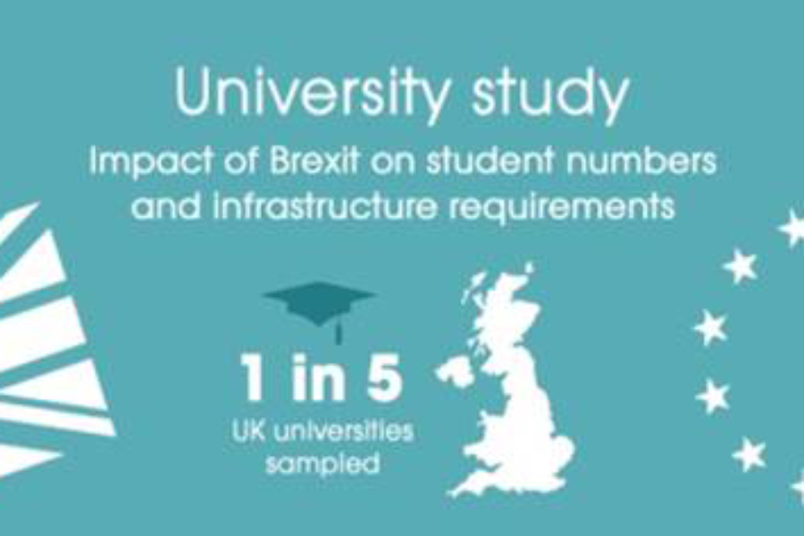 IMPACT OF BREXIT ON UNIVERSITY INVESTMENT